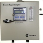 Z1110 - Rapid Response Zirconia Oxygen Analyzer (Wall Mount)