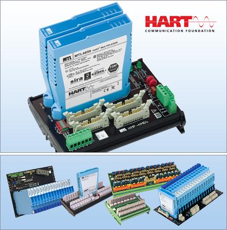 MTL4850 HART Multiplexer