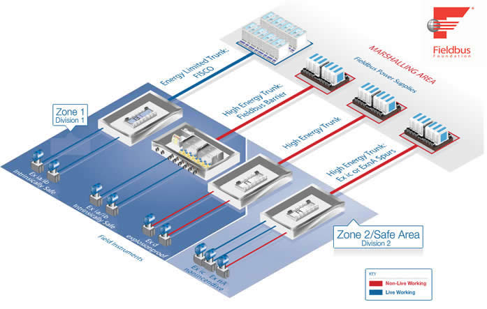 eaton mtl controlling operating and protecting assets in harsh rh mtl inst com Telephone Connection Block 110 Block Diagram
